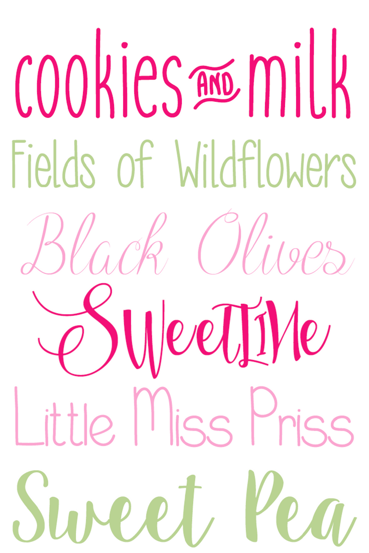 Birthday fonts