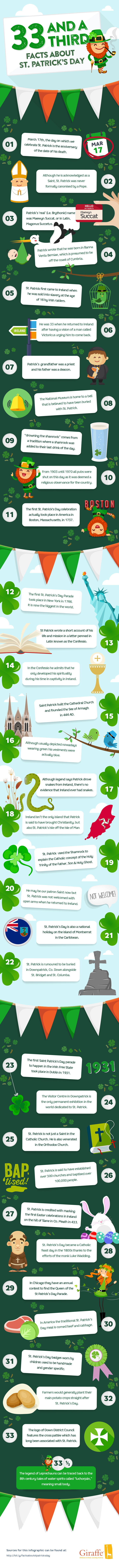 St. Patricks Day Facts